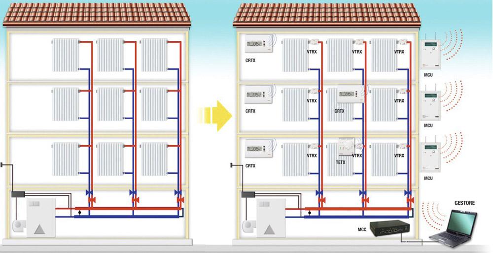 Costo installazione caldaia